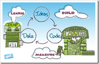 Build-Measure-Learn with Buz